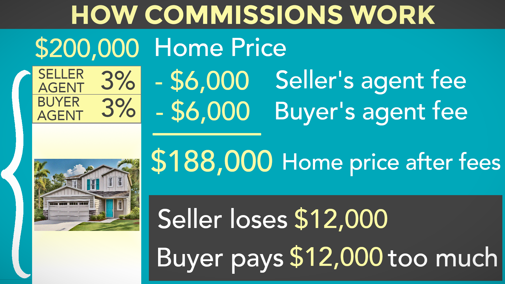 Is a traditional real estate agent worth the cost?
